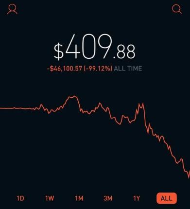 grafiek waarop iemand een groot verlies heeft geleden